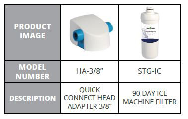 Graphic explaining LiquiTech's Point-of-Use Filters Ice Machine Uses